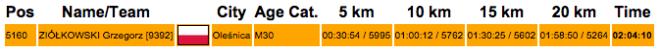 Official half-marathon result